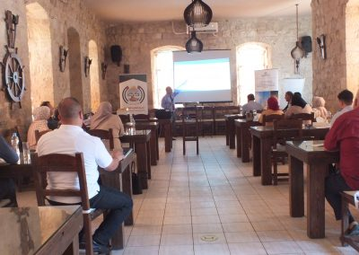 A training on Energy Efficiency and Renewable Energy in Karak, 19-22/7/2020