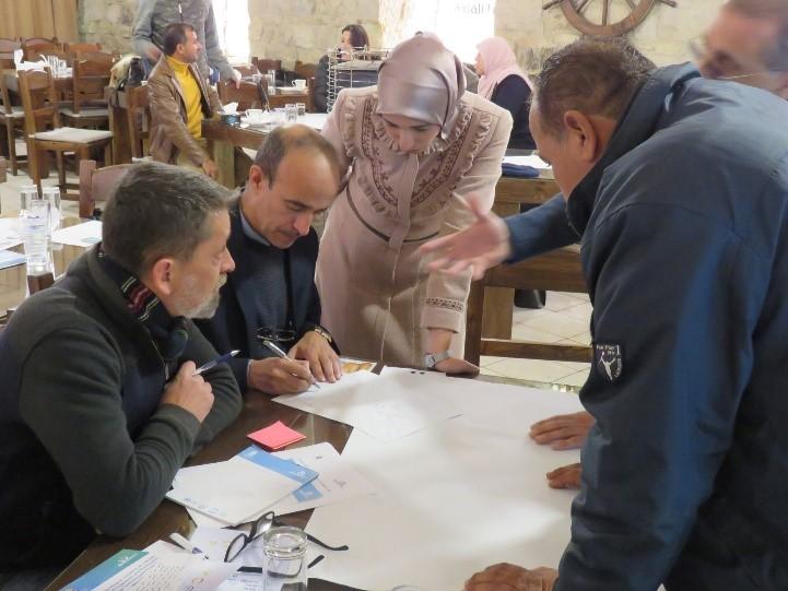 تدريب على النوع الاجتماعي في الكرك لمشاركين من الأردن ولبنان