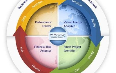 Introductory Seminar on the RETScreen Program Specialized for Energy Projects' Management